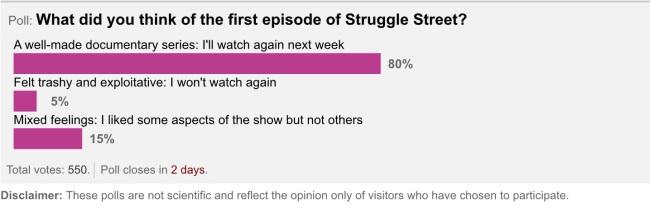 Struggle Street poll